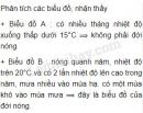 Bài 4 trang 41 SGK Địa lí 7