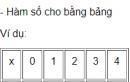 Câu hỏi 2 trang 86 SGK Đại số và Giải tích 11