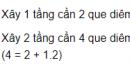 Câu hỏi 3 trang 94 SGK Đại số và Giải tích 11