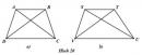 Hoạt động 11 trang 94 Tài liệu dạy – học Toán 9 tập 1