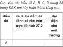 Bài 3 trang 23 Tập bản đồ Địa lí 7