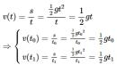 Câu hỏi 2 trang 173 SGK Đại số và Giải tích 11