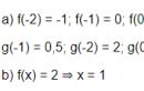 Câu hỏi 7 trang 35 SGK Đại số 10