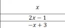 Câu hỏi 3 trang 92 SGK Đại số 10
