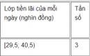 Câu hỏi 1 trang 113 SGK Đại số 10