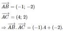 Câu hỏi 2 trang 44 SGK Hình học 10