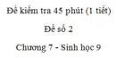 Đề kiểm tra 45 phút (1 tiết) - Đề số 2 - Chương 7 - Sinh học 9