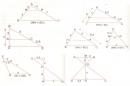 Bài tập 16 trang 70 Tài liệu dạy – học Toán 8 tập 2