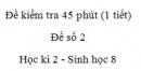 Đề kiểm tra 45 phút (1 tiết) - Đề số 2 - Chương 1 - Sinh học 8