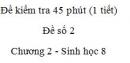 Đề kiểm tra 45 phút (1 tiết) - Đề số 2 - Chương 2 - Sinh học 8