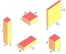 Bài tập 10 trang 110 Tài liệu dạy – học Toán 8 tập 2