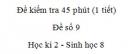 Đề kiểm tra 45 phút (1 tiết) - Đề số 9 - Học kì 2  - Sinh học 8