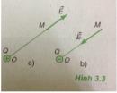 Câu C1 trang 17 SGK Vật lý 11