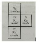 Bài 1 trang 158 Tài liệu Dạy - học Hoá học 9 tập 1