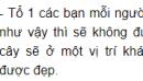 Bài 2 trang 25 SGK Đạo đức 5