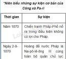 Bài 2 trang 39 sgk Lịch sử 8