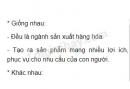 Bài 2 trang 120 SGK Địa lí 10