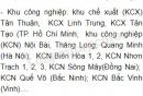 Em hãy nêu ví dụ cụ thể về các hình thức tổ chức lãnh thổ công nghiệp có mặt ở Việt Nam hay địa phương?