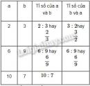 Giải Cùng em học Toán lớp 4 tập 2 - trang 37, 38 - Tuần 28 - Tiết 1