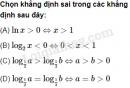Bài 2 trang 91 SGK Giải tích 12