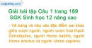Câu 1 trang 189 SGK Sinh học 12 nâng cao