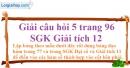 Câu hỏi 5 trang 96 SGK Giải tích 12