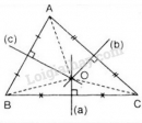 Lý thuyết tính chất ba đường trung trực của tam giác