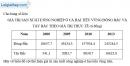 Bài 3 trang 45 vở bài tập Địa lí 9