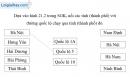 Bài 3 trang 53 vở bài tập Địa lí 9