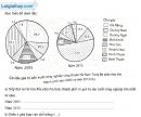 Bài 3 trang 67 vở bài tập Địa lí 9