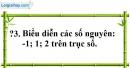 Trả lời câu hỏi 3 Bài 1 trang 5 SGK Toán 7 Tập 1