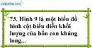 Trả lời câu hỏi 3 Bài 1 trang 52 SGK Toán 7 Tập 1