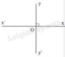 Lý thuyết về hai đường thẳng vuông góc