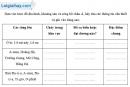 Bài 1 trang 9 vở bài tập Địa lí 8