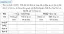 Bài trang 11 vở bài tập Địa lí 8