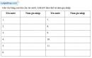 Bài 1 trang 35 vở bài tập Địa lí 8
