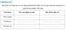 Bài 1 trang 48 vở bài tập Địa lí 8