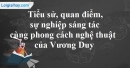 Tác giả Vương Duy