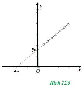 Giải bài tập Vật Lý 11 | Giải Lý 11