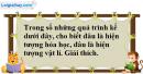 Câu 2 phần bài tập học theo SGK – Trang 41 Vở bài tập hoá 8