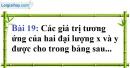 Bài 19 trang 65 Vở bài tập toán 7 tập 1