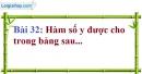 Bài 32 trang 71 Vở bài tập toán 7 tập 1
