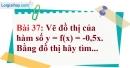 Bài 37 trang 75 Vở bài tập toán 7 tập 1