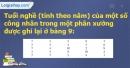 Bài 5 trang 11 Vở bài tập toán 7 tập 2