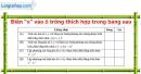 Phần câu hỏi bài 1 trang 29, 30 Vở bài tập toán 7 tập 2