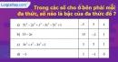 Bài 28 trang 49 Vở bài tập toán 7 tập 2
