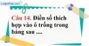Phần câu hỏi bài 6 trang 83, 84 Vở bài tập toán 6 tập 1