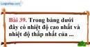 Bài 39 trang 94 Vở bài tập toán 6 tập 1