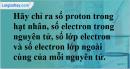 Bài 4.3 trang 5 SBT hóa học 8