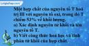 Bài 11.7* trang 16 SBT hóa học 8